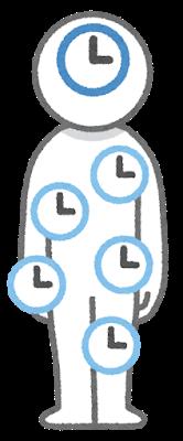 あるツイートに頭をかち割られた:時間管理についての考察