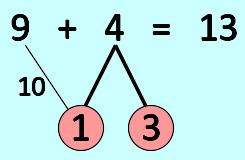 さくらんぼ計算の強制は日本の(数学だけじゃない)将来を破壊する